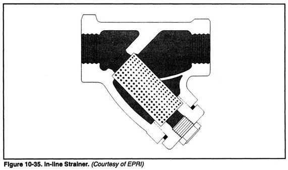 Chapter 10 19 Control Valve Features Traps Strainers And