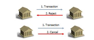 R-Transaction