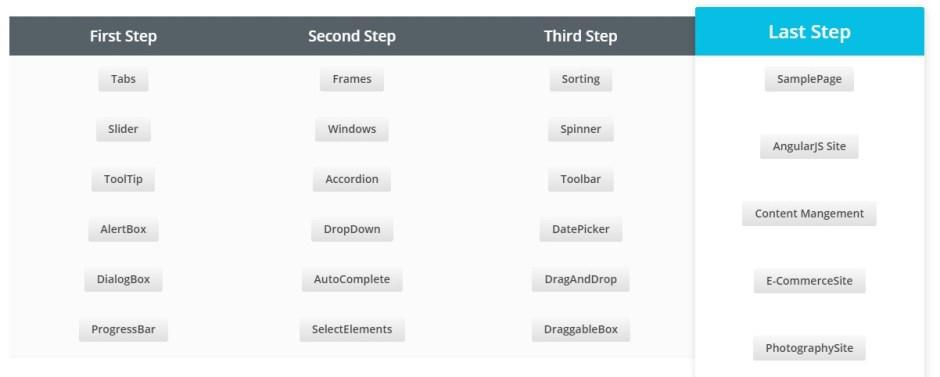 websitecomponents_automationtesting
