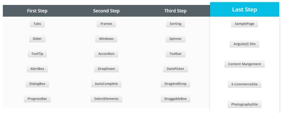 websitecomponents_automationtesting