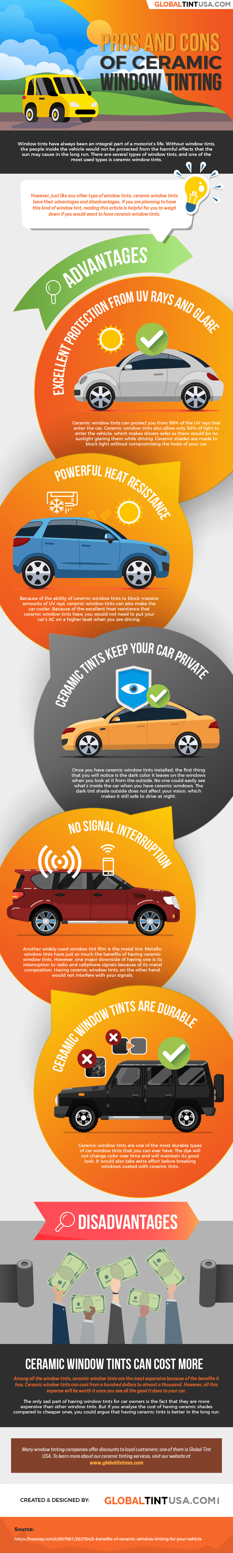 Infographic Pros And Cons Of Ceramic Window Tinting Global Tint Usa
