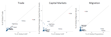 capital-markets