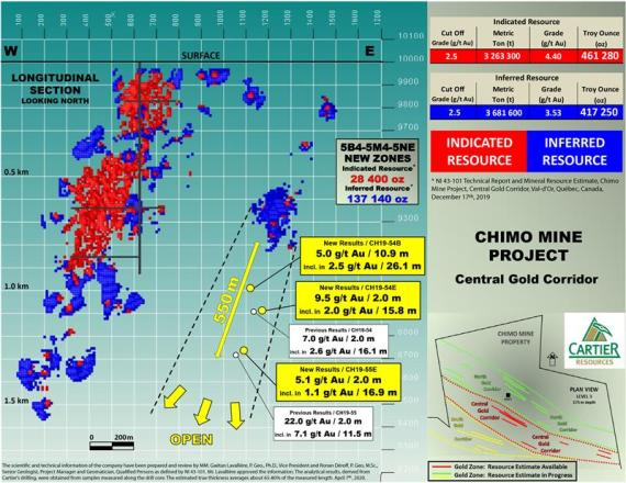 200407_FIGURE 1_5B4-5M4-5NE_Chimo Mine
