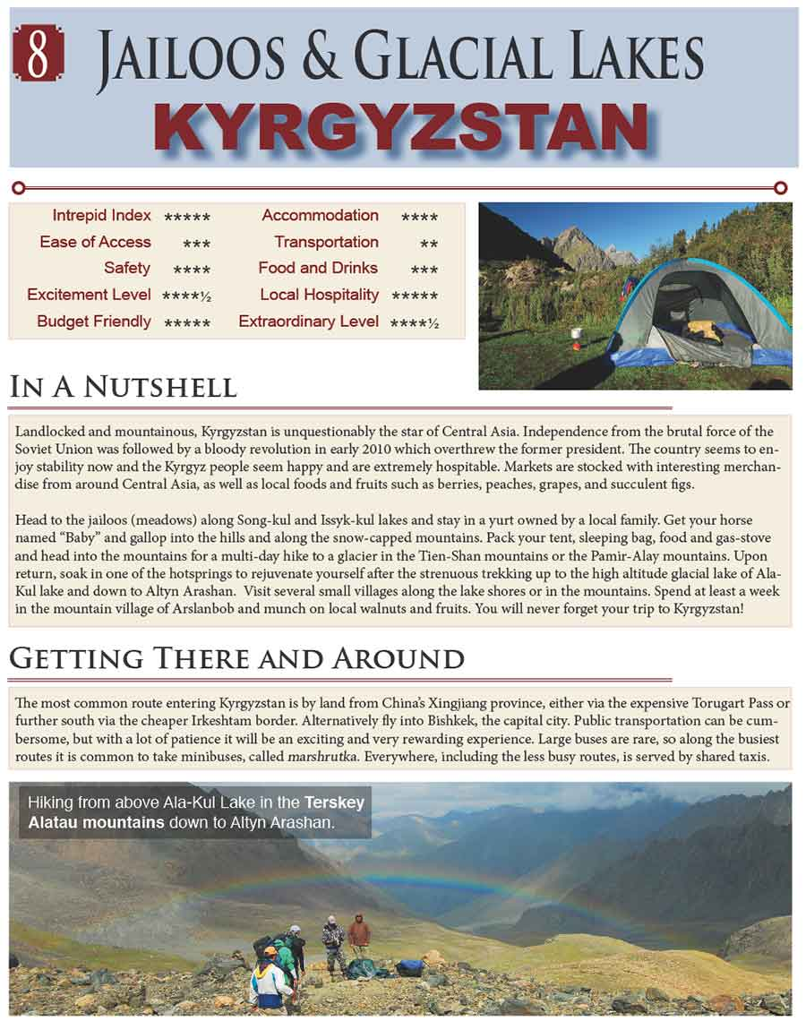 Jailoos and Glacial Lakes, Kyrgyzstan