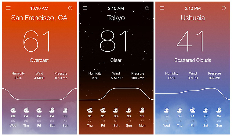 Weather Apps to Try