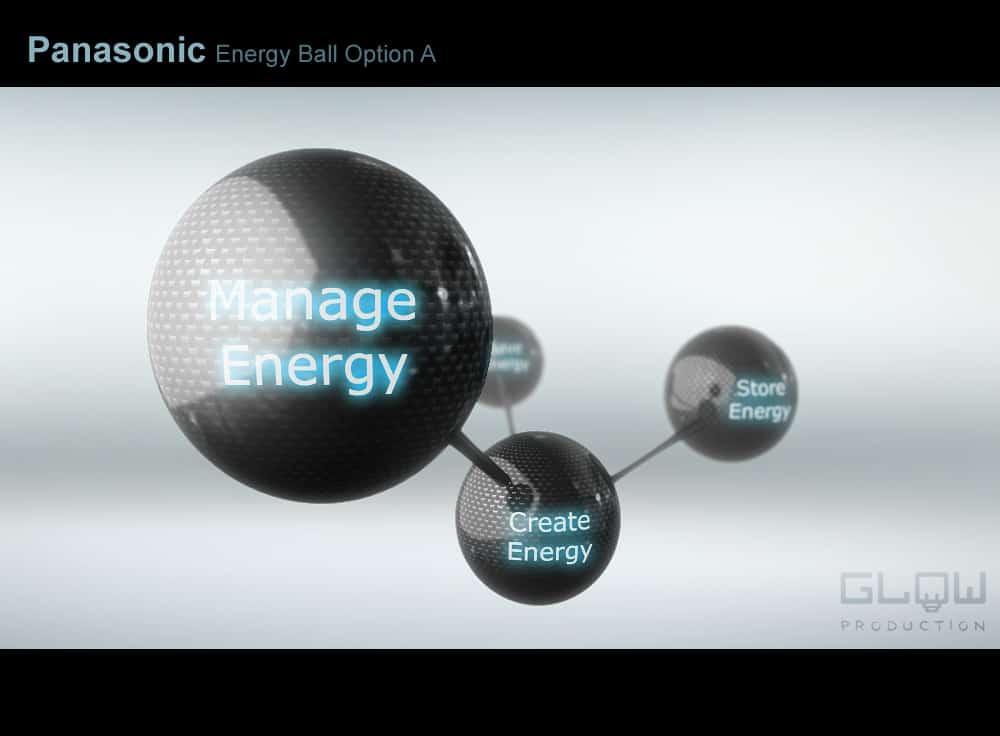 Panasonic Energy Ball option A
