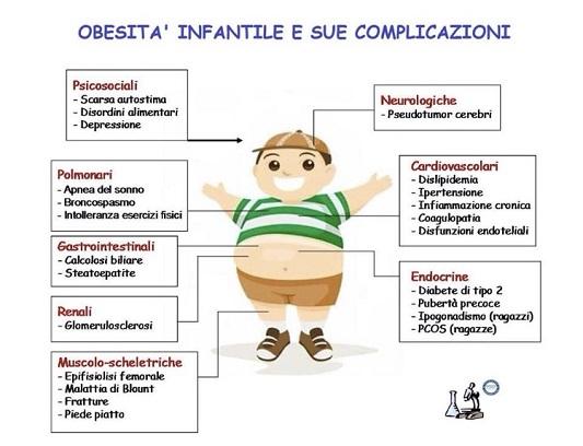 rischi obesità infantile