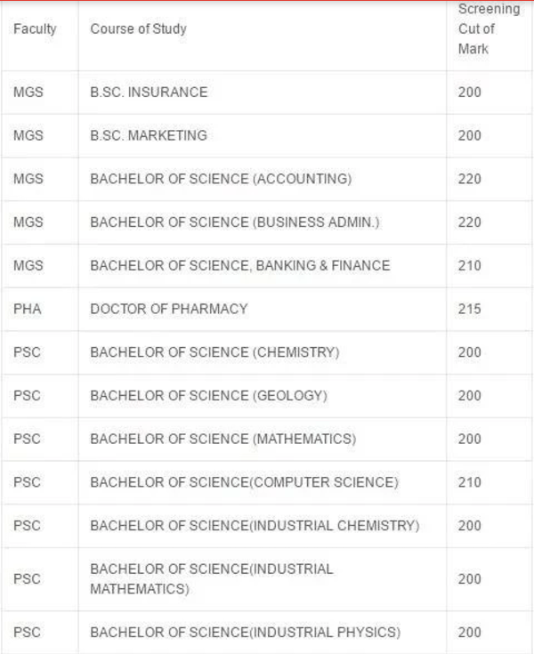 University of Benin Official JAMB 2017-2018 Cut off Mark for All Courses/Departments