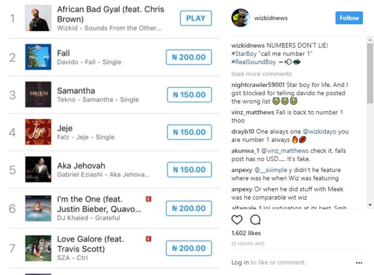 Serious Beef Alert! Davido & Wizkid At War On Social Media, Goes Head to Head (See Photos)
