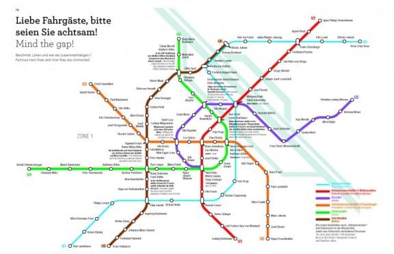 S. 76-77 Wiener Linien