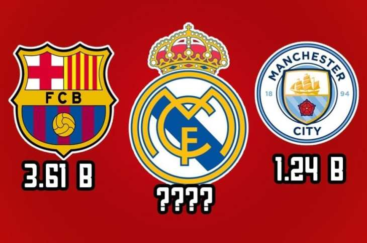Most Valuable Football Clubs In The World 2019