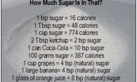 SugarTable