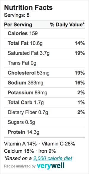 Nutrition-Label-Sardines on Cauliflower Toast