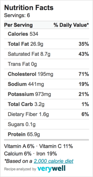 Nutrition-Label-pork roast