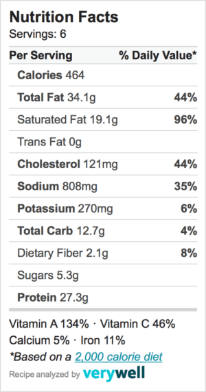 Nutrition-Label-Embed-Osso buco