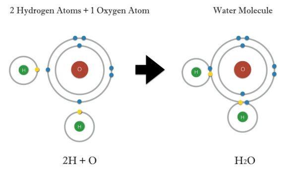 h2o-molecule-001