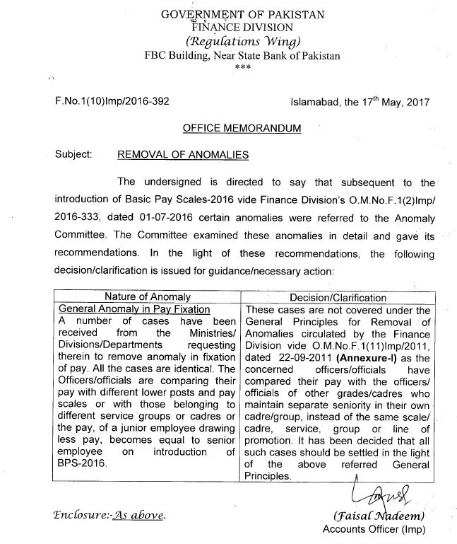 Revision of Basic Pay Scales 2016