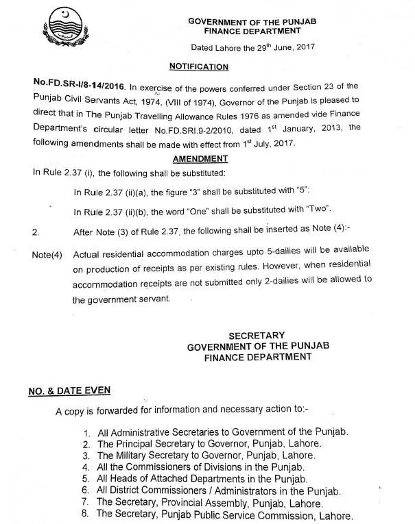 Amendment Travelling Allowance Rule Punjab