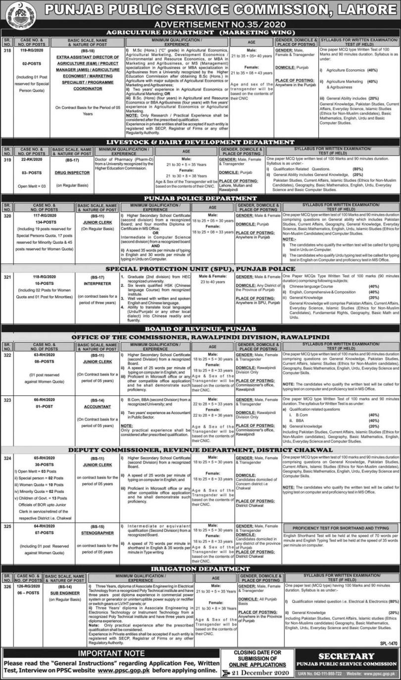 PPSC Punjab Police Department Jobs December 2020