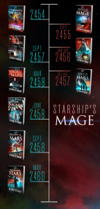 """A visual timeline of the Starship's Mage novels. There are two columns: on the left is the main Starship's Mage series which follows Mage Damien Montgomery, and on the right is the Red Falcon trilogy which follows Captain David Rice (Damien's first boss) and Mage Maria Soprano. Earlier events occur at the top, and later events occur at the bottom. This """"alt text"""" lists the timeline in order from top to bottom. Starship's Mage Book One is part of the MAIN SERIES and takes place in Year 2454. Interstellar Mage is the first book in the RED FALCON trilogy and takes place September 2455. Mage-Provocateur is the second book the RED FALCON trilogy and takes place March to April 2456. Hand of Mars is the second book in the MAIN SERIES and takes place September 2457. Agents of Mars is the third and final book in the RED FALCON trilogy aand takes place October to December 2457. Voice of Mars is the third book in the MAIN SERIES and takes place March 2458. Alien Arcana is the fourth book in the MAIN SERIES and takes place June 2458. Judgment of Mars is the fifth book in the MAIN SERIES and takes place September 2458. UnArcana Stars is the sixth book in the MAIN SERIES and takes place March 2460. The sixth book will be published in December 2018."""