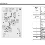 2014 Silverado 1500 Fuse Box Location Wiring Diagrams Data Support Support Ungiaggioloincucina It