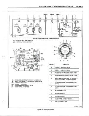 Transmission  19881999 Chevrolet & GMC CK GMT400