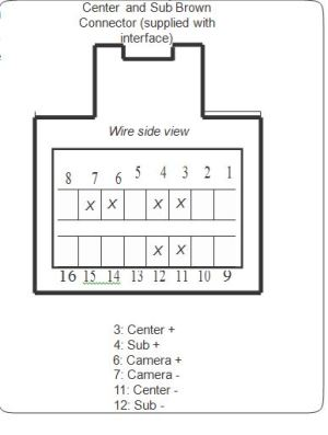 Change Backup Camera Display From Mirror To Navigation Radio  Audio, Electronics, OnStar