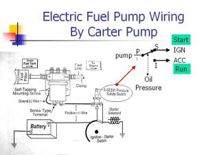 Electric Fuel Pump Wiring