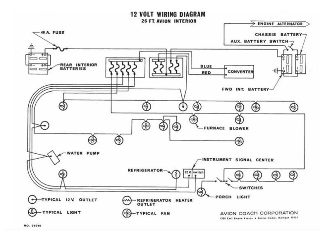 freightliner chassis wiring diagram  zero motorcycle wiring