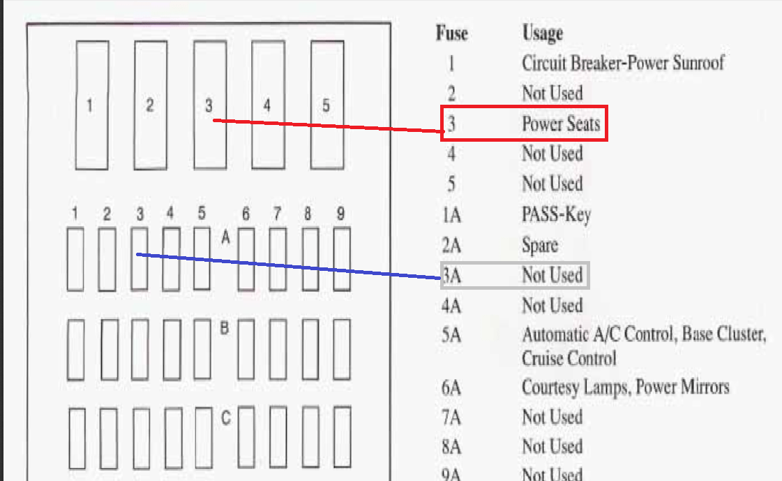 12308d1403382784 power seat problems 97 bonneville ssei seat_fuse?resize\\\=665%2C409\\\&ssl\\\=1 94 buick pkey wiring audi wiring diagram 1998 Oldsmobile Wiring Diagram at alyssarenee.co