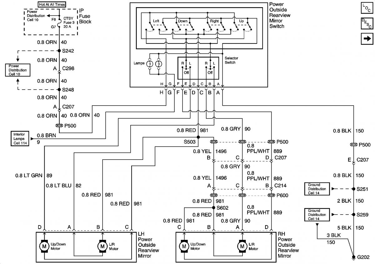Tahoe Power Mirror Wiring Diagram