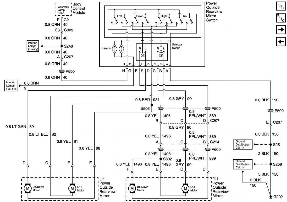 Headlight Switch Wiring Diagram For 96 Blazer