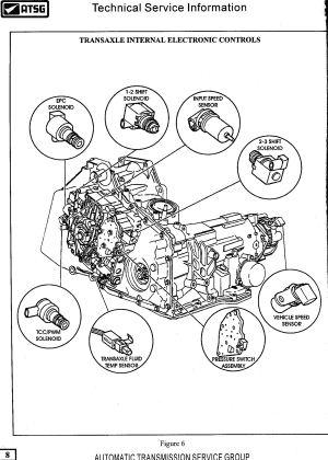 4t65e solenoid locations  GM Forum  Buick, Cadillac