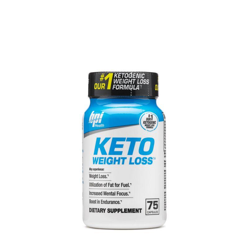 do keto pills affect birth control