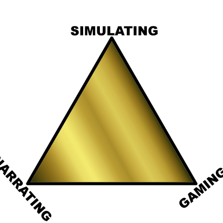 Are you gaming, narrating, or simulating?