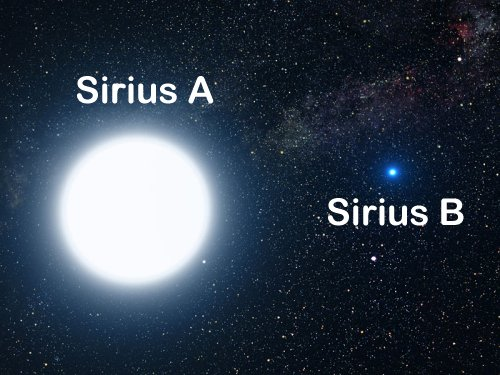 Sirius-A-e-B-To-no-Cosmos