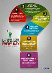 Aish_Five-Questions-to-Ask-Each-Day