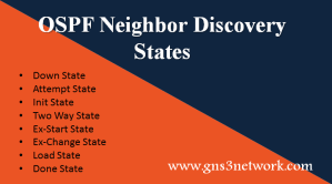ospf-neighbor-discovery-states