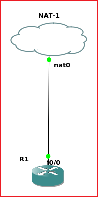how-to-connect-gns3-to-internet-using-nat