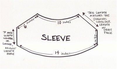 نموذج لباترون كم الفستان