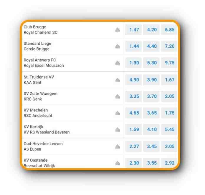 Incepe Jupiler League 2020/21: cote la pariuri prima etapa