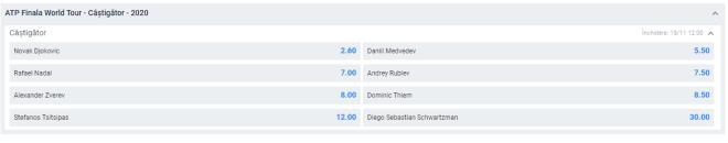 Cotele la pariuri pentru ATP Finals 2020.