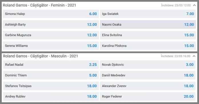 Top evenimente sportive 2021 Roland Garros cote