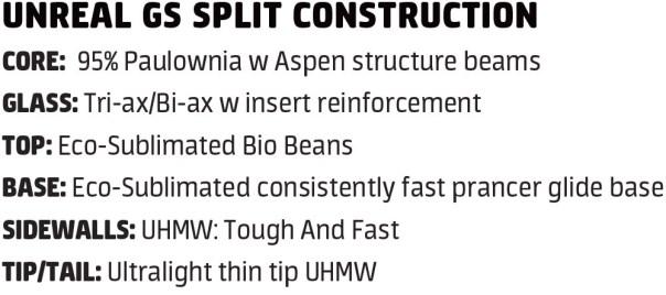 GNU GS Split Construction