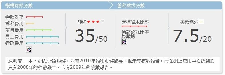 國際小母牛香港分會 | Go.Asia 愛心起動