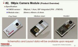 Projekt Ara Kamera-Modul