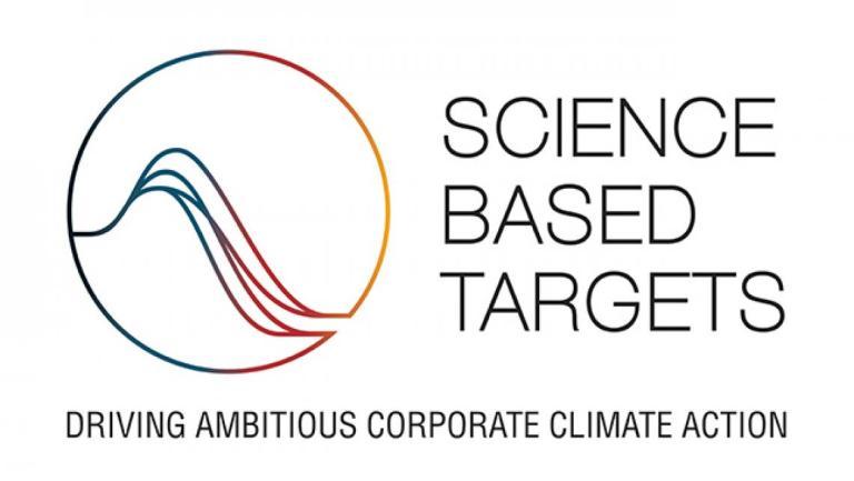 Science Based Targets Initiative (SBTi)