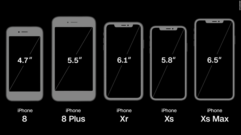 Iphone XS size