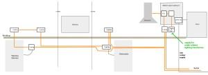 Kitchen wiring plans | DIYnot Forums