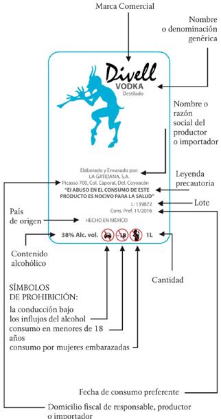 /cms/uploads/image/file/584059/Imagen_1_Etiquetado_obligatorio_bebidas_alcoh_licas_2.png